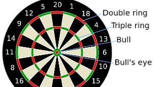 Thema: Darts-WM