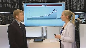 n-tv Zertifikate: Hightech im Portfolio