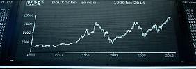 Historischer Tag an der Börse: Dax hält die 10.000 bis zum Schluss