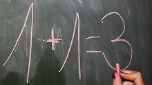 Finanzieller Faktor Schulkind: Welche Ausgaben auf Eltern zukommen