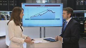 n-tv Zertifikate: Fährt der Goldpreis weiter Achterbahn?
