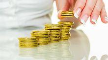 Entscheidend ist die Differnz zwischen Zins und Inflation.
