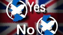 """Umfrage zu Schottland-Referendum: """"No Thanks""""-Lager wieder im Aufwind"""