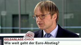 Geldanlage-Check: Robert Rethfeld, Wellenreiter-Invest