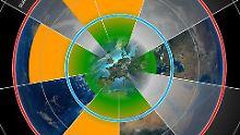 Darstellung der planetaren Grenzen