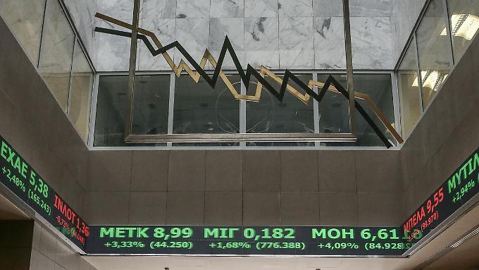 Der griechische Bankenindex hat seit Jahresbeginn mehr als 70 Prozent seines Werts eingebüßt.