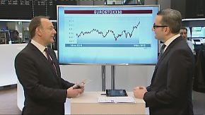 n-tv Zertifikate: Wie Sie jetzt noch auf Aktien setzen können
