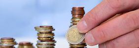 Laufzeit elementar: Zinsaufschlag oder Bereitstellungszinsen?