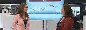 n-tv Zertifikate: Droht dem Dax ein turbulenter August?