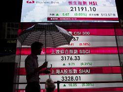 Indexbetreiber sperrt sich: China-Aktien bleiben draußen