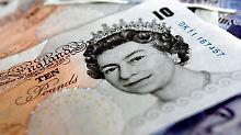 Tiefster Stand seit 40 Jahren: Pfund bricht ein, Euro kämpft