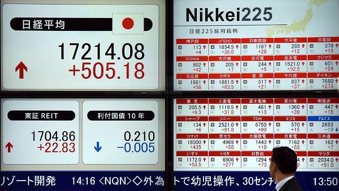 Der Nikkei legte zu, nachdem die BOJ den Strafzins einführte hatte.