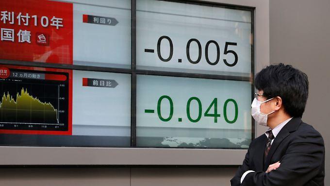 Anleger scheuen derzeit das Risiko und investierten in sichere Häfen wie dem Yen.