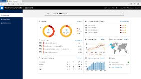 Im Dashboard haben Admins schnellen Zugriff auf Informationen und Analyse-Tools.