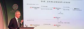 Beckenbauer - Schweiz - Katar: Der Weg der ominösen WM-Millionen