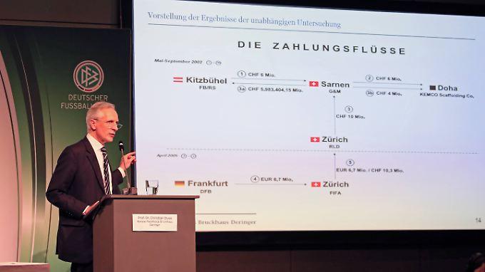 Der Weg des Geldes: Freshfields-Mann Christian Duve präsentierte ihn in Frankfurt. Ausgangspunkt: ein Beckenbauer-Konto.
