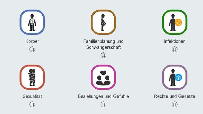 """Das Online-Portal """"zanzu.de"""" will ein niedrigschwelliges Angebot sein."""