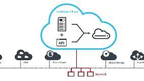 Risikofaktor Cloud: So können Sie Ihre Daten noch besser schützen