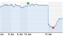 Apple-Zulieferer in Bedrängnis: Manz-Aktien brechen nach Auftragsstopp ein