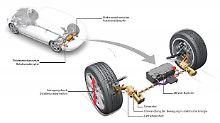Audis neues Stoßdämpfersystem: eRot steigert Komfort und spart Kraftstoff