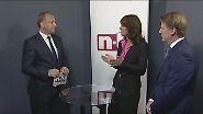 n-tv Zertifikate Talk: Neue Wege im Zertifikate-Handel