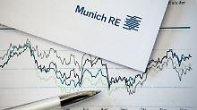 ARCHIV - Der Aktienkurs der Münchener Rück ist am 16.03.2016 in München (Bayern) während der Bilanzpressekonferenz zusammen mit einem Vergleichsindex im Geschäftbericht 2015 zu sehen. Munich Re veröffentlicht am 07.02.2017 die vorläufigen Geschäftszahlen 2016. Foto: Sven Hoppe/dpa +++(c) dpa - Bildfunk+++