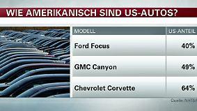 Zulieferer meist im Ausland: Trumps Strafzoll-Drohung trifft auch US-Autobauer