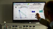 Auch am Fraunhofer Heinrich-Hertz-Institut wird in Sachen 5G geforscht.