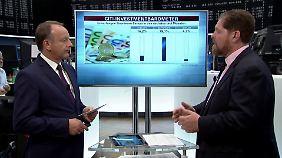 n-tv Zertifikate: Anleger rechnen mit Seitwärtsmarkt
