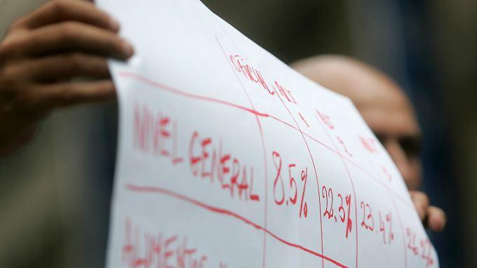 Arbeiter präsentieren ihre eigene Rechnung: Wie hoch ist die Preissteigerung in Argentinien wirklich?