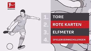 Blick hinter die Kulissen: So funktioniert der Videobeweis in der Bundesliga