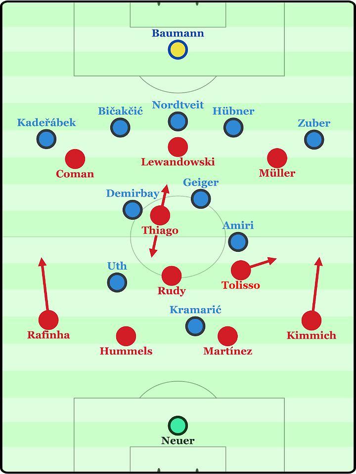 Die Formation des FC Bayern im Spiel bei der TSG Hoffenheim am Samstag.