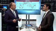 n-tv Zertifikate: Und plötzlich steigt der Ölpreis wieder...