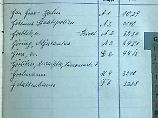 Mehr als 200 Nummern: Hitlers Telefonbuch wird versteigert