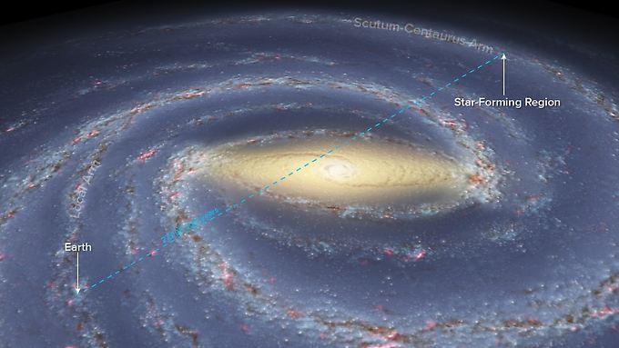 Blick auf die Milchstraße: links die Erde, rechts das 66.000 Lichtjahre entfernte Sternentstehungsgebiet.