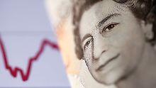 Der Börsen-Tag: Inflation in Großbritannien auf Fünf-Jahres-Hoch