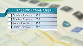 n-tv Ratgeber: Passwortmanager unter der Lupe