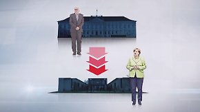 Prozedere im Überblick: Der Weg zu Neuwahlen