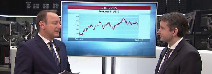 n-tv Zertifikate: Wie angeschlagen ist der Goldpreis?