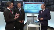 n-tv Fonds: Börsen-Ausblick 2018: Wo Top-Renditen lauern