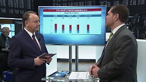 n-tv Zertifikate: Bleiben die Anleger optimistisch?
