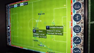 Der echte Messi wie im Videospiel: Technik revolutioniert den Fußball