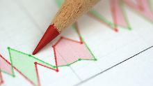 Rendite nur mit Risiko: Augen auf beim Aktienkauf