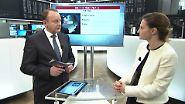 n-tv Fonds: So legen Sie Ihr Geld richtig an