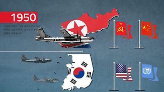 Krieg nie offiziell beendet: Wie es zur Teilung Koreas kam