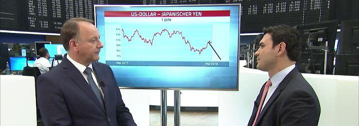 n-tv Zertifikate: Dollar und Yen: Wo geht's hin?