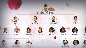 Kinder kommen vor Geschwistern: Die Thronfolge des britischen Königshauses
