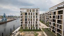 Betongold für wenig Geld: Immobilienaktien schlagen Immobilien