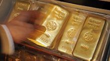 Günstige Währungsabsicherung: Gold-ETCs