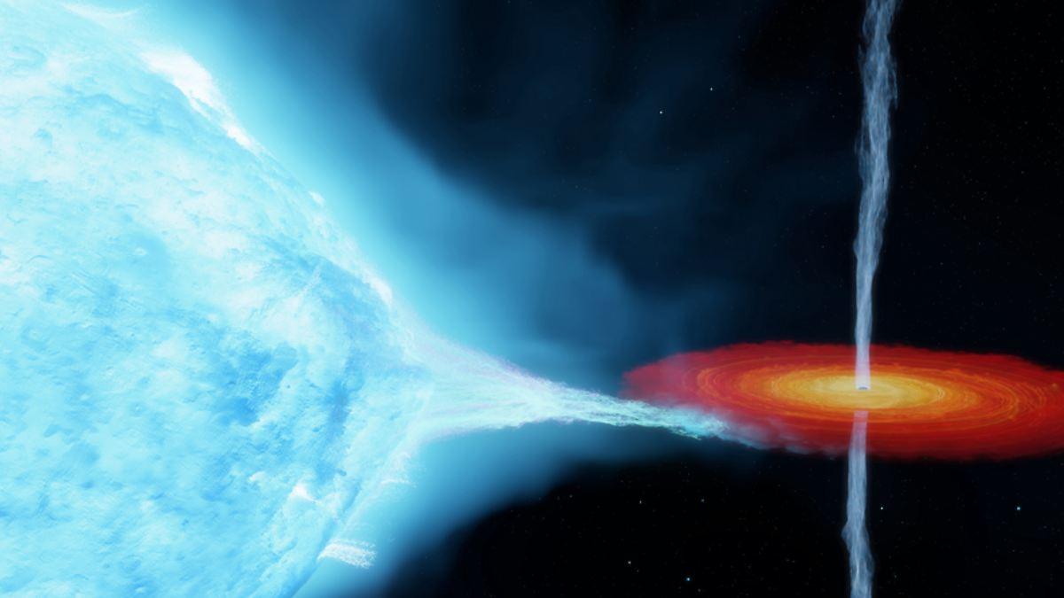 Cygnus X-1 wird neu